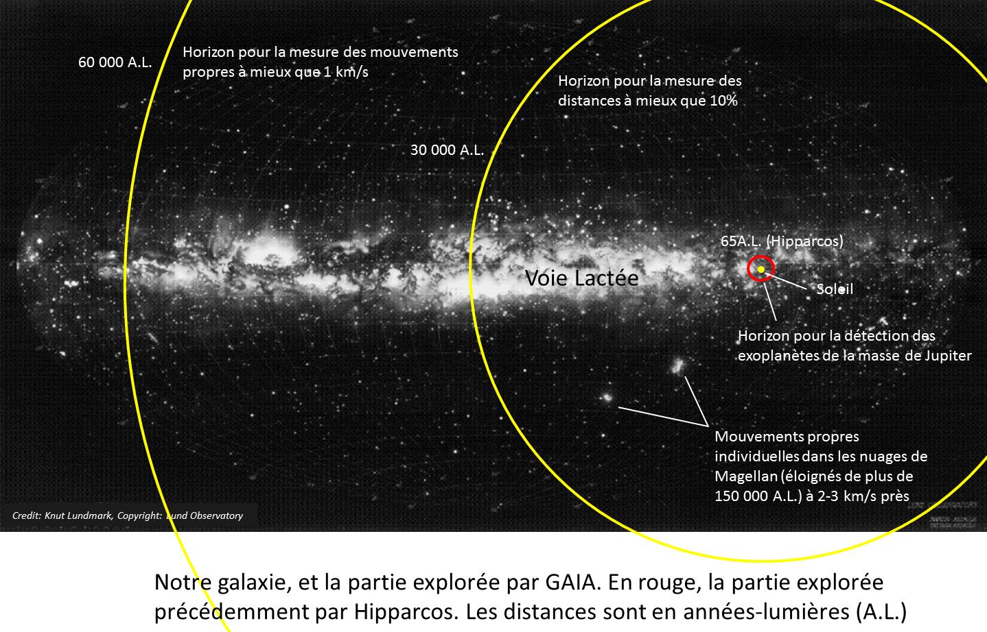 La galaxie explorée par GAIA